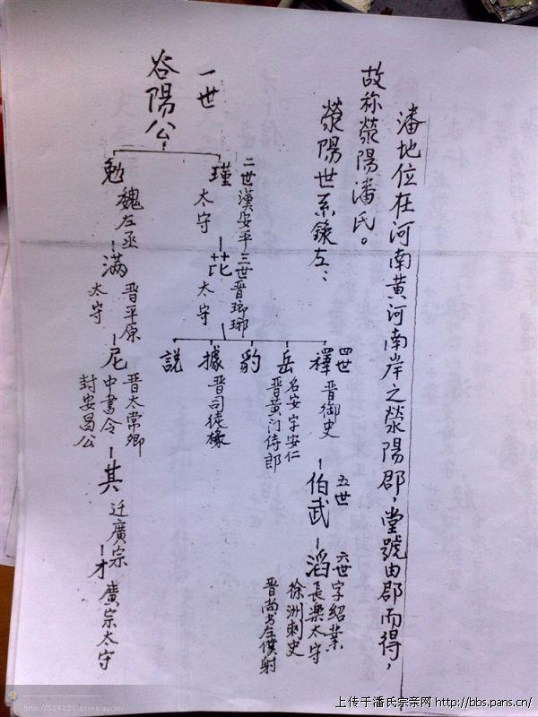 荥阳郡高州潘氏三贤谱世系 -刚刚做的一个合并族谱 对整个福建的应该图片